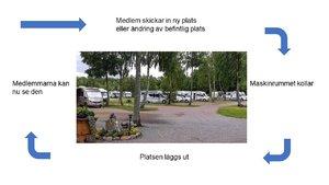 Husbilsplatser1.jpg